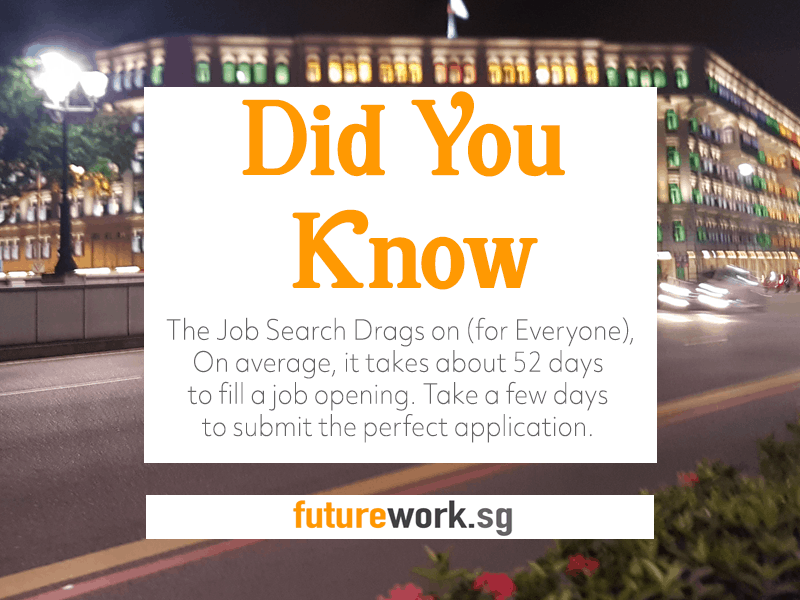 Did you know it take 52 days on average to fill a job posting. Interesting Facts About Jobs